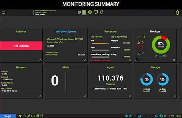 Monitoring Summary